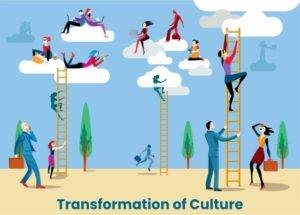 Transformation of Culture over the Years